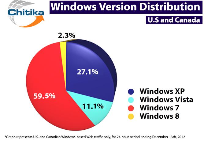 Windows-Version-Share-24-Hours_rev