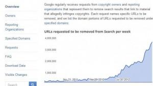 google-takedowns