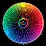real_color_wheel