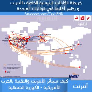 توزيع كابلات الانترنت في العالم